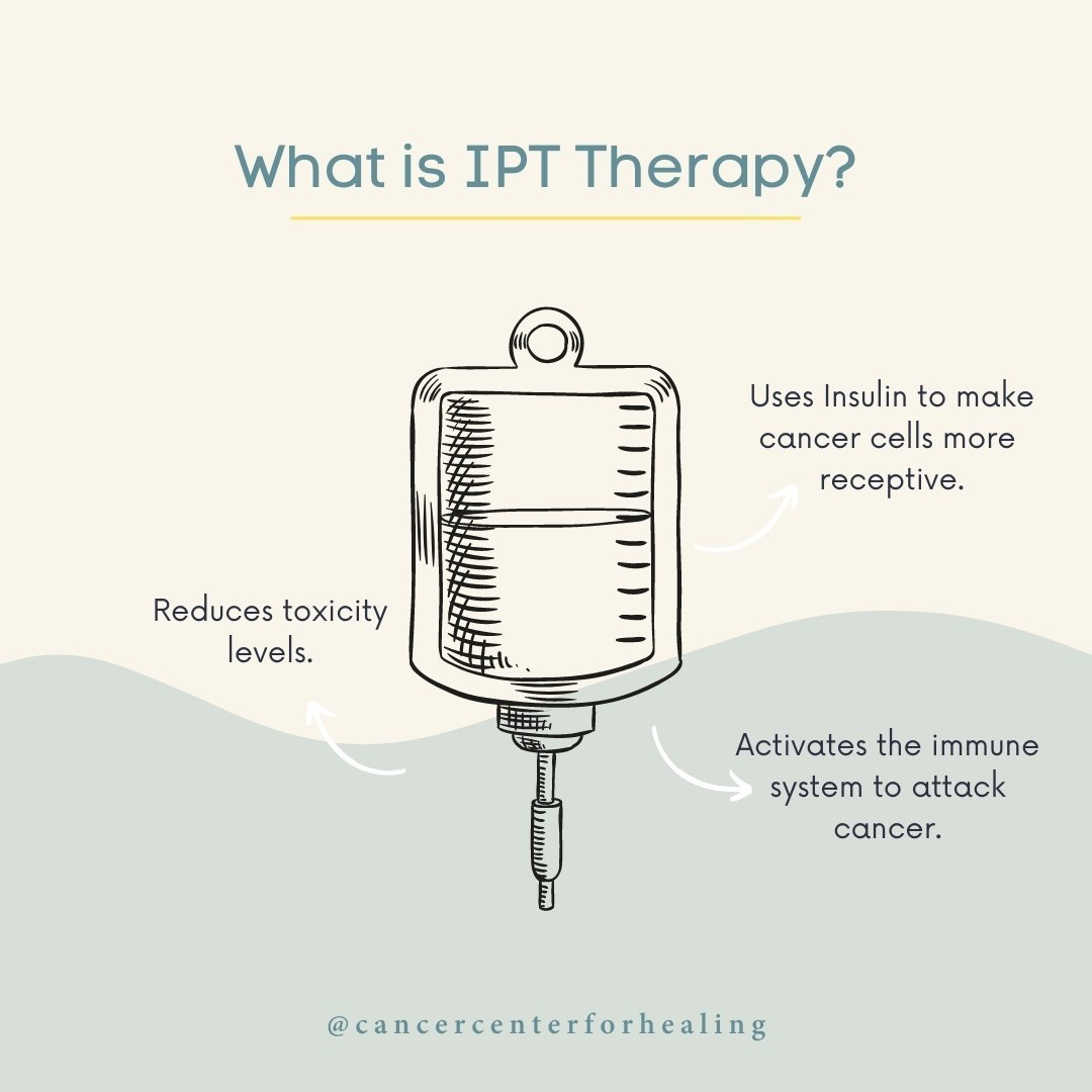What-is-ipt-therapy-post